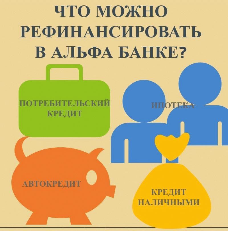 Как оставить заявку на рефинансирование в Альфа банк