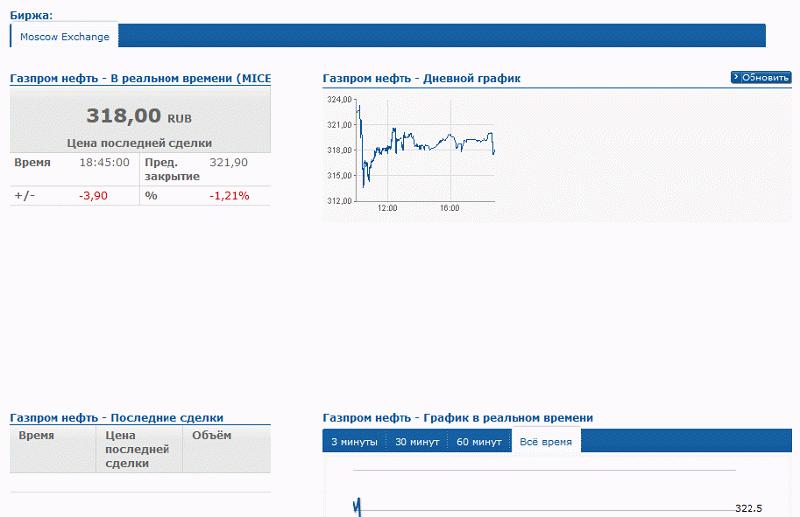 finanz-ru