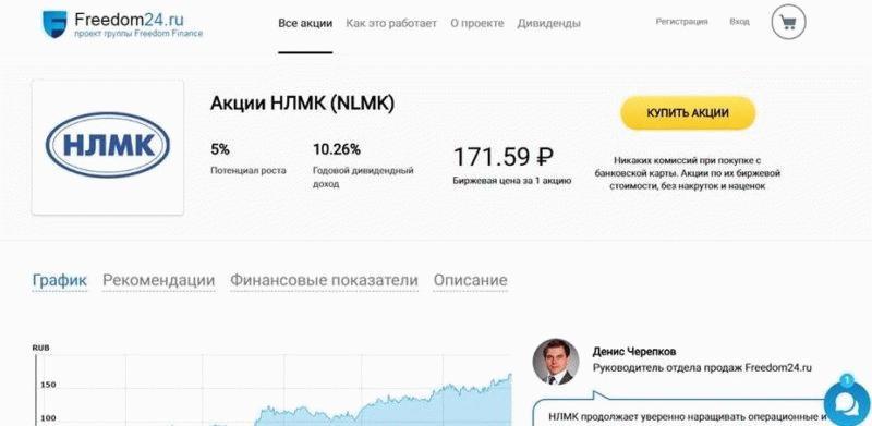 Интерфейс специализированного сайта о фондовом рынке (freedom24.ru)