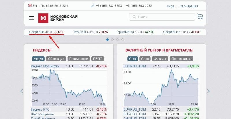 стоимость акций Сбербанка на сайте Московской биржи