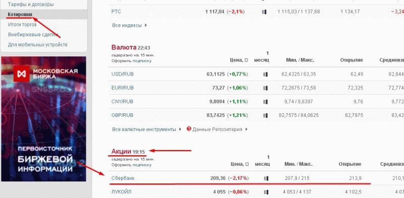 """стоимость акций Сбербанка в разделе """"Котировки"""""""