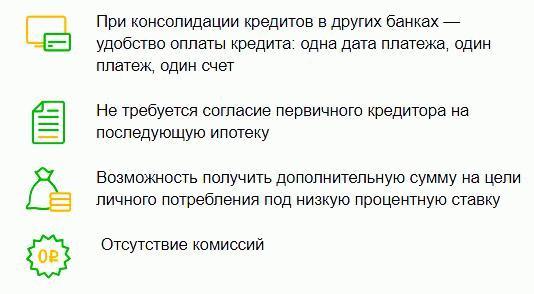 """Преимущества рефинансирования ипотеки в """"Сбербанке"""""""