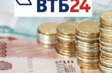 Рефинансирование кредитов других банков физическим лицам в ВТБ