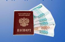 Как срочно получить кредит по паспорту в день обращения