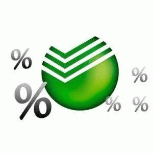 Можно ли взять кредит онлайн в Сбербанке. Условия и порядок получения