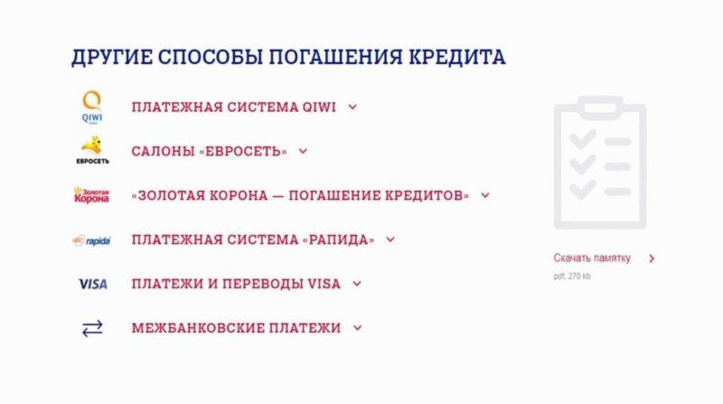 """Другие способы погашения кредита """"Почта Банк"""""""