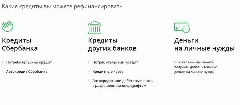 """Условия """"Сбербанка"""""""