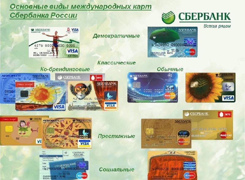 большой выбор доступных международных карт от Сбербанка