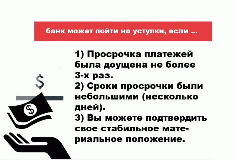 стандартные условия лояльных банков