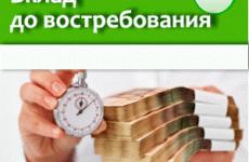 Сбербанк: вклад до востребования — процентная ставка и условия