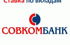 Совкомбанк: процентные ставки по вкладам на сегодня