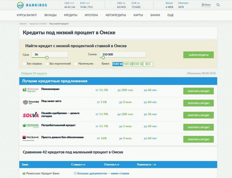 Предложения от банки.рос