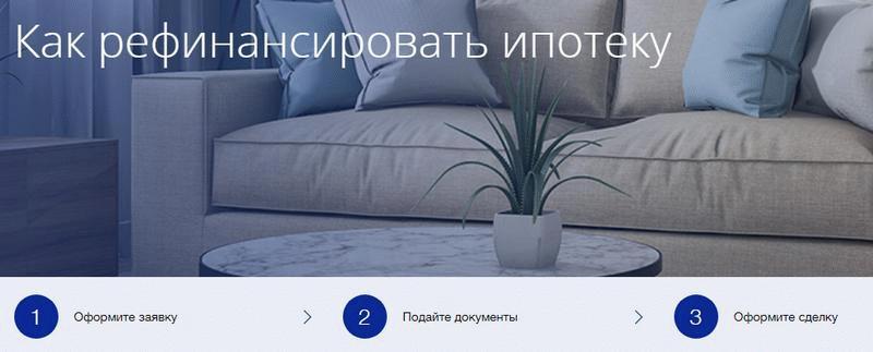 """Этапы оформления """"ВТБ"""""""