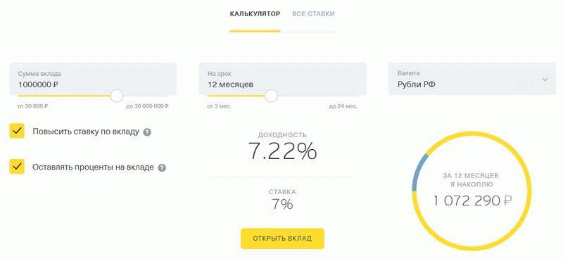 Расчет доходности Тинькофф