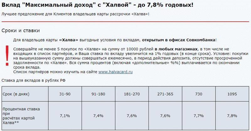 СовкомБанк предложение