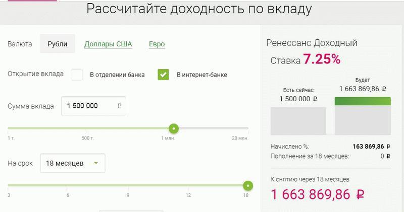 Калькулятор Ренессанс Кредит