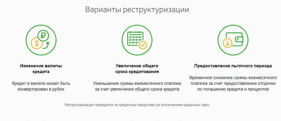 Условия реструктуризации Сбербанка. Схема размещена на официальной странице.