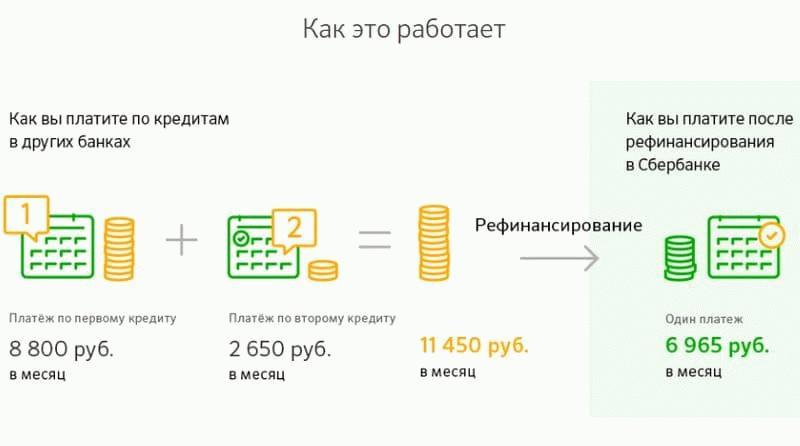 Срочные онлайн займы на карту до 30 000 р Взять
