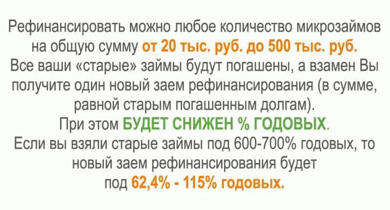 Личный кабинет Кубань Кредит: вход в интернет-банк