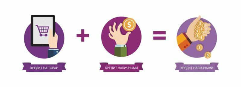 Изображение - Что требуется для рефинансирования кредита blobid1532621347171