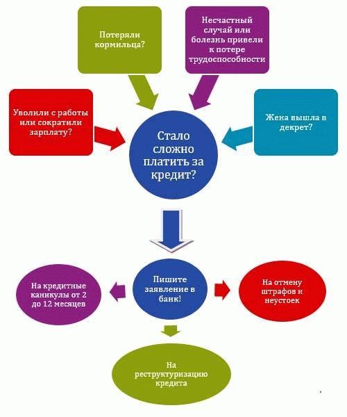 Изображение - Что требуется для рефинансирования кредита blobid1532621416474
