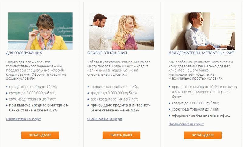 Погашение кредита кредитной картой: баланс