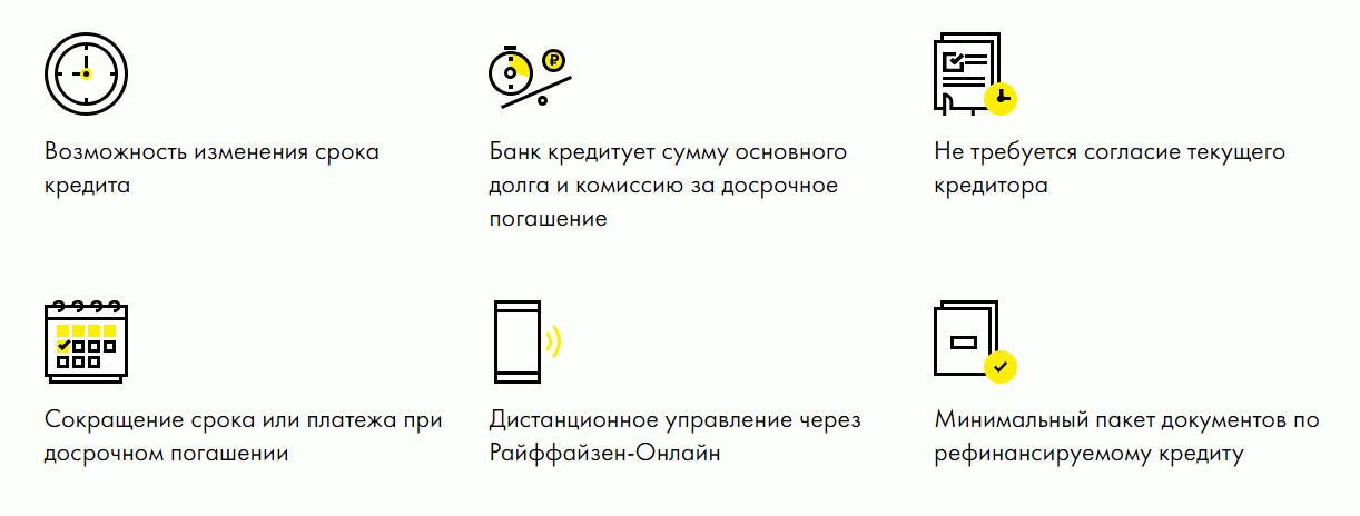 Живые отзывы о банке Райффайзенбанка в Красноярске, мнения пользователей и клиентов банка, оставить отзыв онлайн.