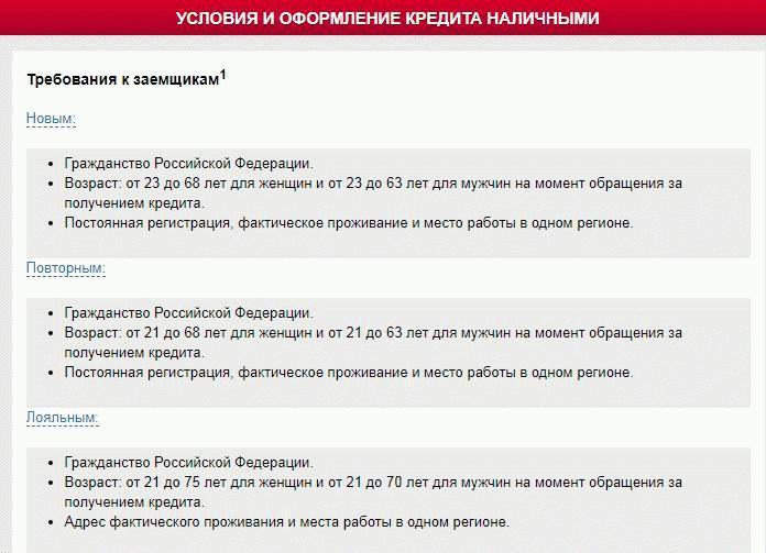 русфинанс банк потребительский кредит процентная ставка на сегодня